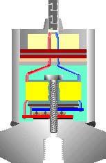 accelerometers, how accelerometers work, vibration sensors